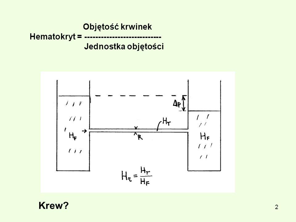 2 Objętość krwinek Hematokryt = ---------------------------- Jednostka objętości Krew?