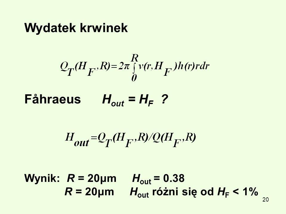 20 Wydatek krwinek Fåhraeus H out = H F ? Wynik: R = 20μm H out = 0.38 R = 20μm H out różni się od H F < 1%