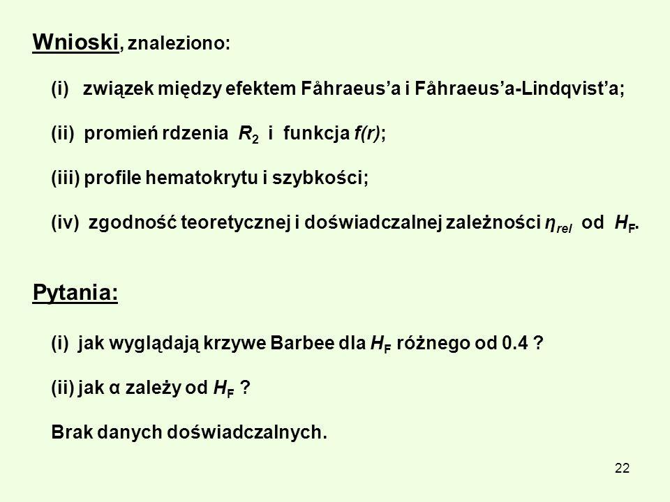 22 Wnioski, znaleziono: (i) związek między efektem Fåhraeusa i Fåhraeusa-Lindqvista; (ii) promień rdzenia R 2 i funkcja f(r); (iii) profile hematokryt