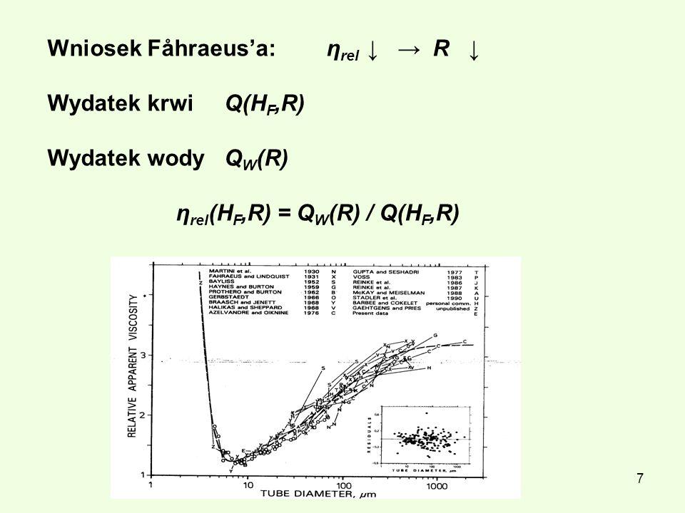 7 Wniosek Fåhraeusa: η rel R Wydatek krwi Q(H F,R) Wydatek wody Q W (R) η rel (H F,R) = Q W (R) / Q(H F,R)