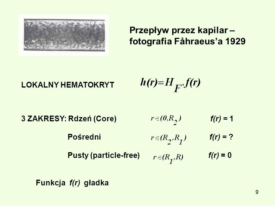 9 LOKALNY HEMATOKRYT 3 ZAKRESY: Rdzeń (Core) f(r) = 1 Pośredni f(r) = ? Pusty (particle-free) f(r) = 0 Funkcja f(r) gładka Przepływ przez kapilar – fo
