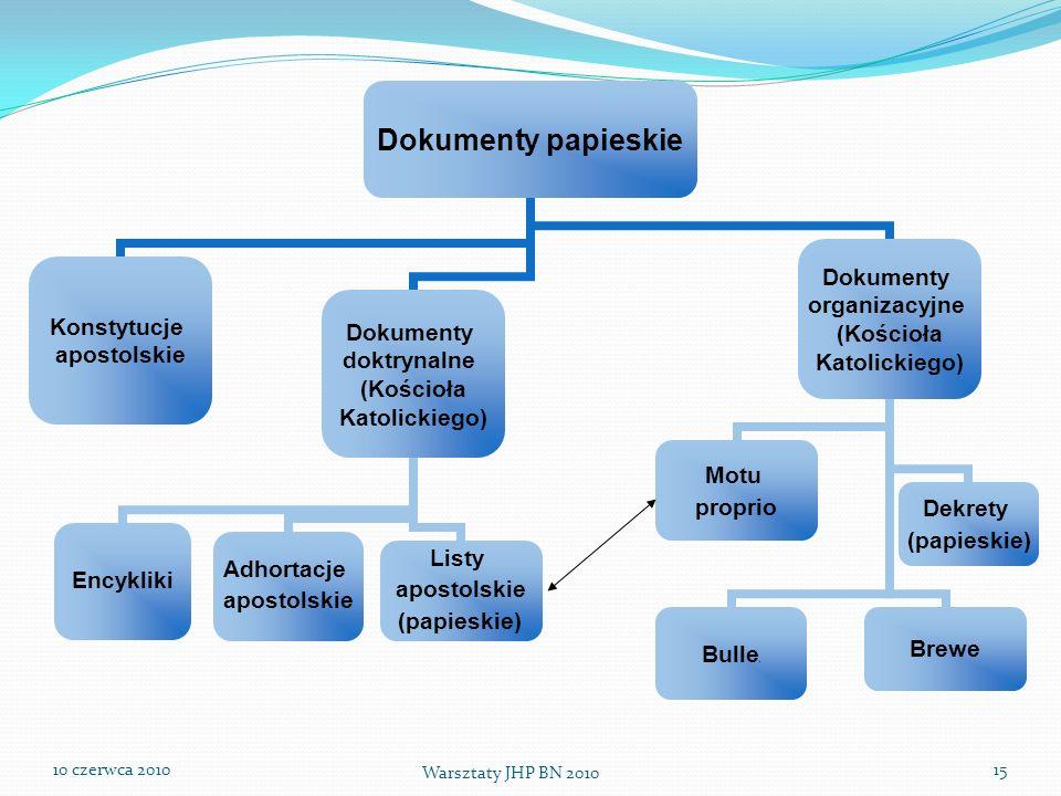 10 czerwca 2010 Warsztaty JHP BN 2010 15 Dokumenty papieskie Konstytucje apostolskie Dokumenty doktrynalne (Kościoła Katolickiego) Encykliki Adhortacj
