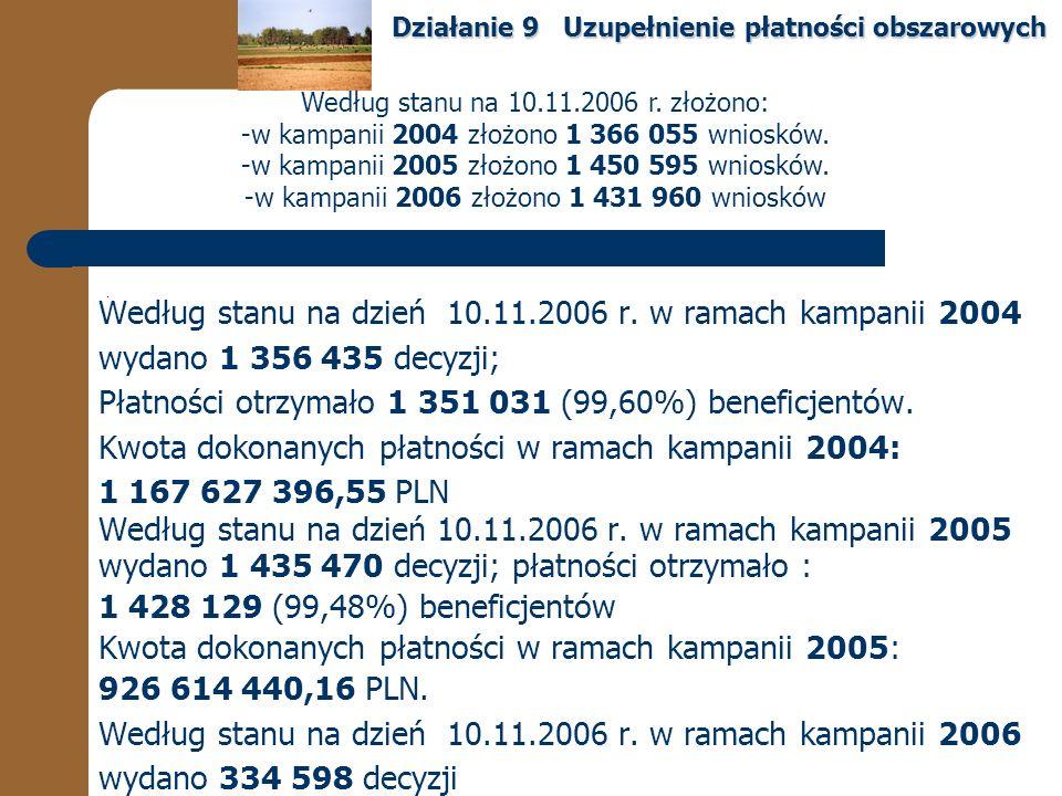 Działanie 9 Uzupełnienie płatności obszarowych Według stanu na dzień 10.11.2006 r.