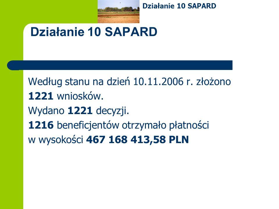 Działanie 10 SAPARD Według stanu na dzień 10.11.2006 r.