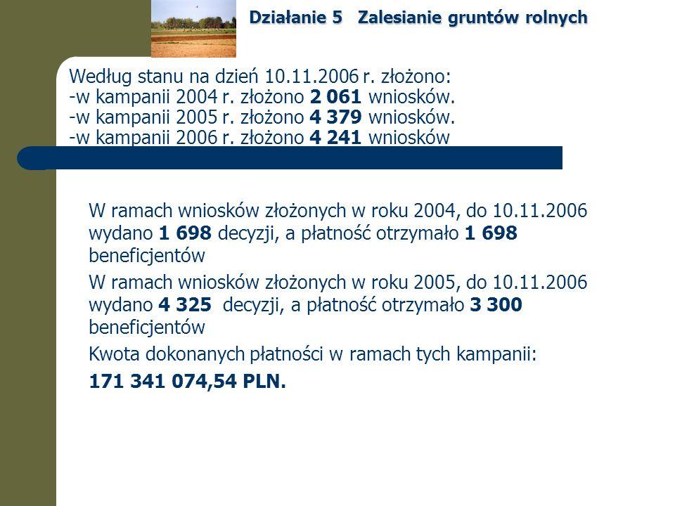 Według stanu na dzień 10.11.2006 r. złożono: -w kampanii 2004 r.