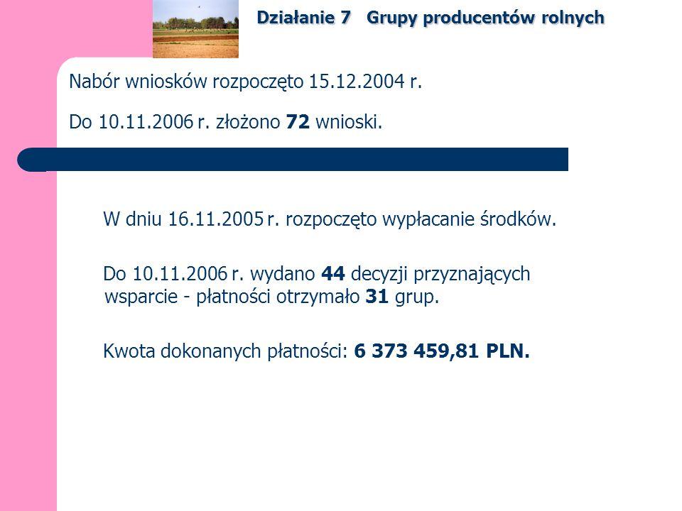 Nabór wniosków rozpoczęto 15.12.2004 r. Do 10.11.2006 r.