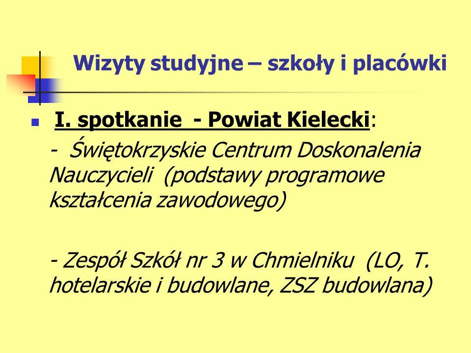 Wizyty studyjne – szkoły i placówki I.