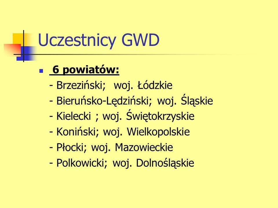 Uczestnicy GWD 6 powiatów: - Brzeziński; woj.Łódzkie - Bieruńsko-Lędziński; woj.