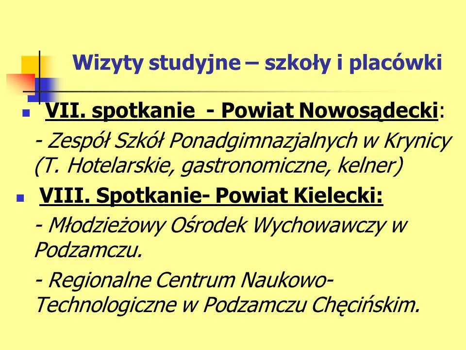 Wizyty studyjne – szkoły i placówki VII.