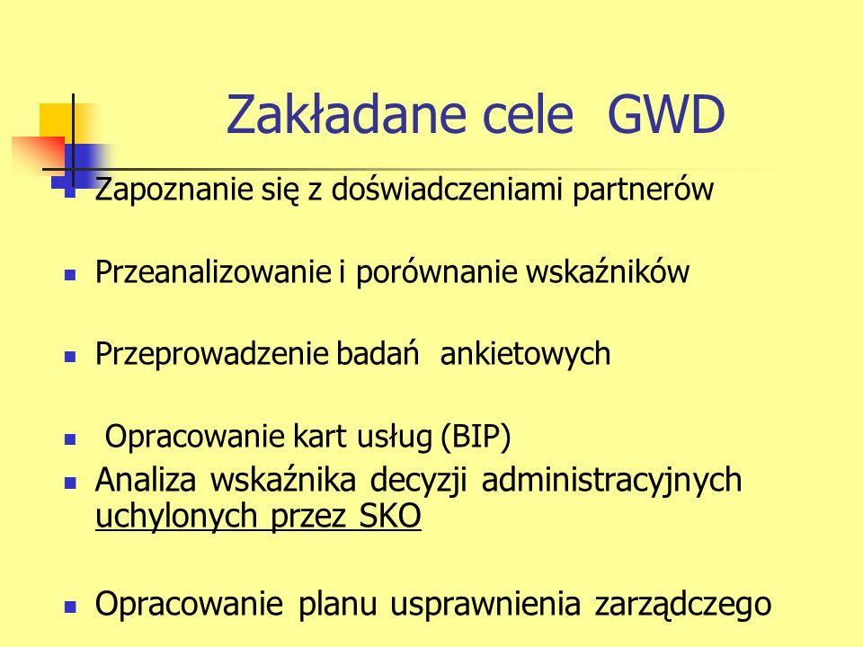Zakładane cele GWD Zapoznanie się z doświadczeniami partnerów Przeanalizowanie i porównanie wskaźników Przeprowadzenie badań ankietowych Opracowanie kart usług (BIP) Analiza wskaźnika decyzji administracyjnych uchylonych przez SKO Opracowanie planu usprawnienia zarządczego
