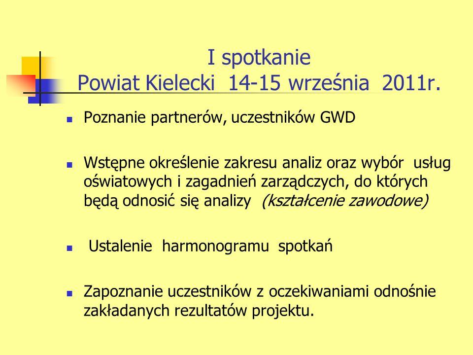 I spotkanie Powiat Kielecki 14-15 września 2011r.