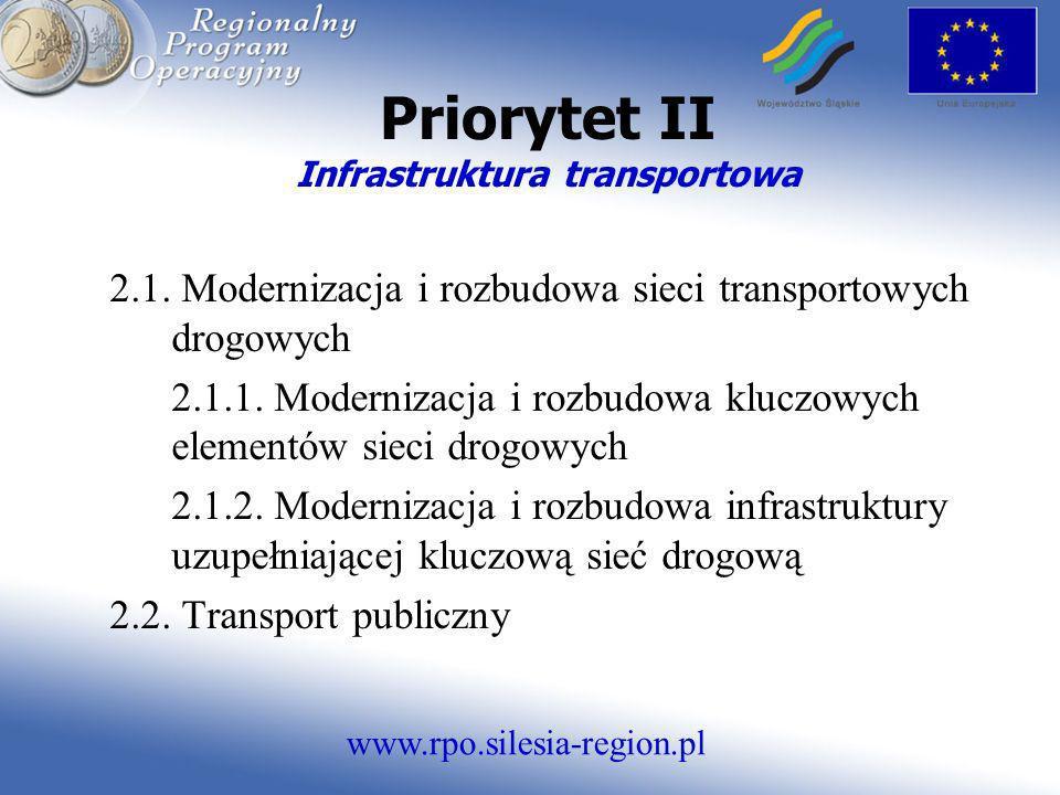 www.rpo.silesia-region.pl Priorytet II Infrastruktura transportowa 2.1. Modernizacja i rozbudowa sieci transportowych drogowych 2.1.1. Modernizacja i