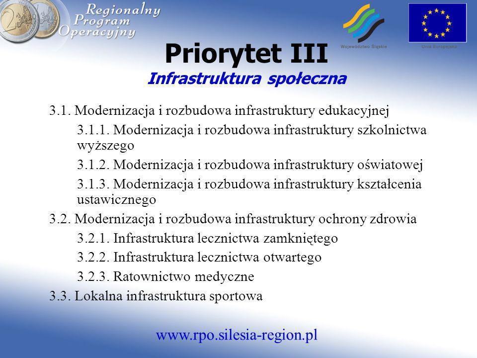 www.rpo.silesia-region.pl Priorytet III Infrastruktura społeczna 3.1. Modernizacja i rozbudowa infrastruktury edukacyjnej 3.1.1. Modernizacja i rozbud