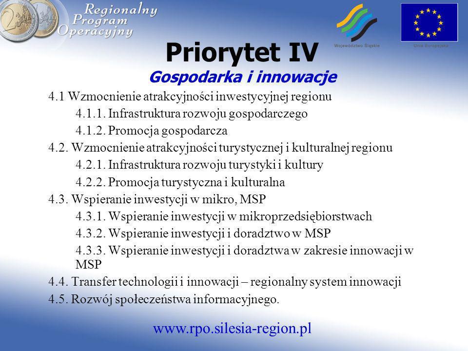 www.rpo.silesia-region.pl Priorytet IV Gospodarka i innowacje 4.1 Wzmocnienie atrakcyjności inwestycyjnej regionu 4.1.1. Infrastruktura rozwoju gospod