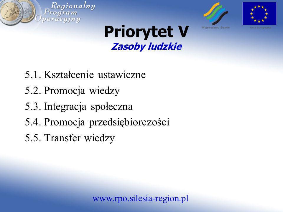 www.rpo.silesia-region.pl Priorytet V Zasoby ludzkie 5.1. Kształcenie ustawiczne 5.2. Promocja wiedzy 5.3. Integracja społeczna 5.4. Promocja przedsię