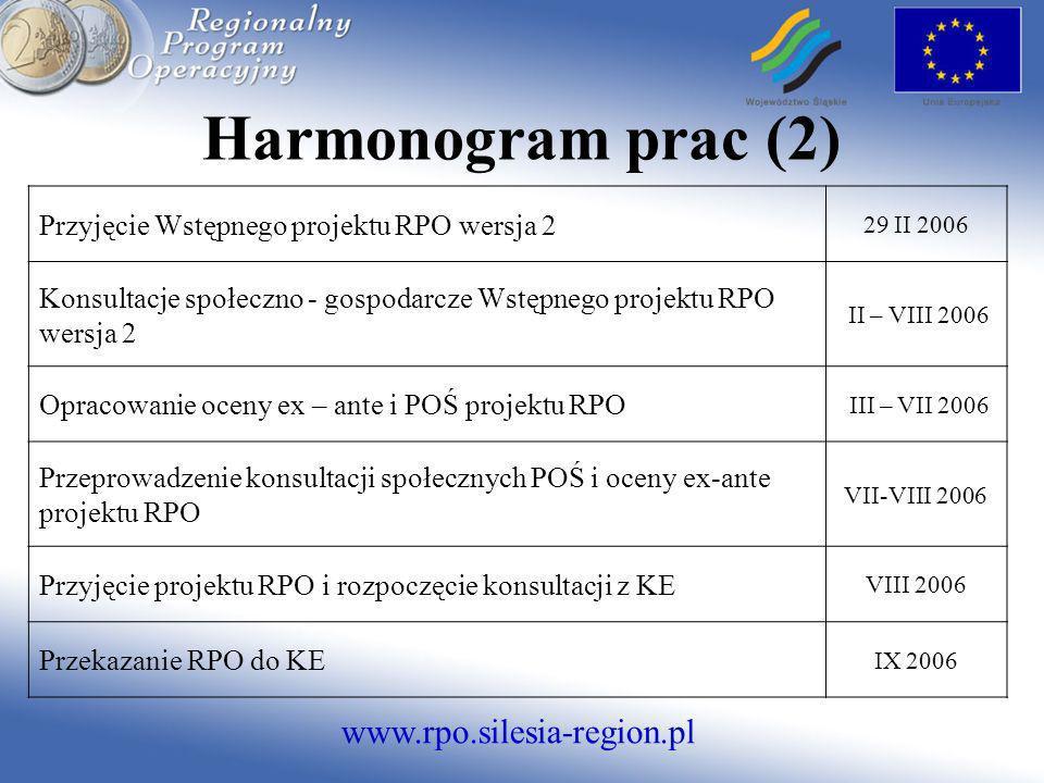 www.rpo.silesia-region.pl Przyjęcie Wstępnego projektu RPO wersja 2 29 II 2006 Konsultacje społeczno - gospodarcze Wstępnego projektu RPO wersja 2 II