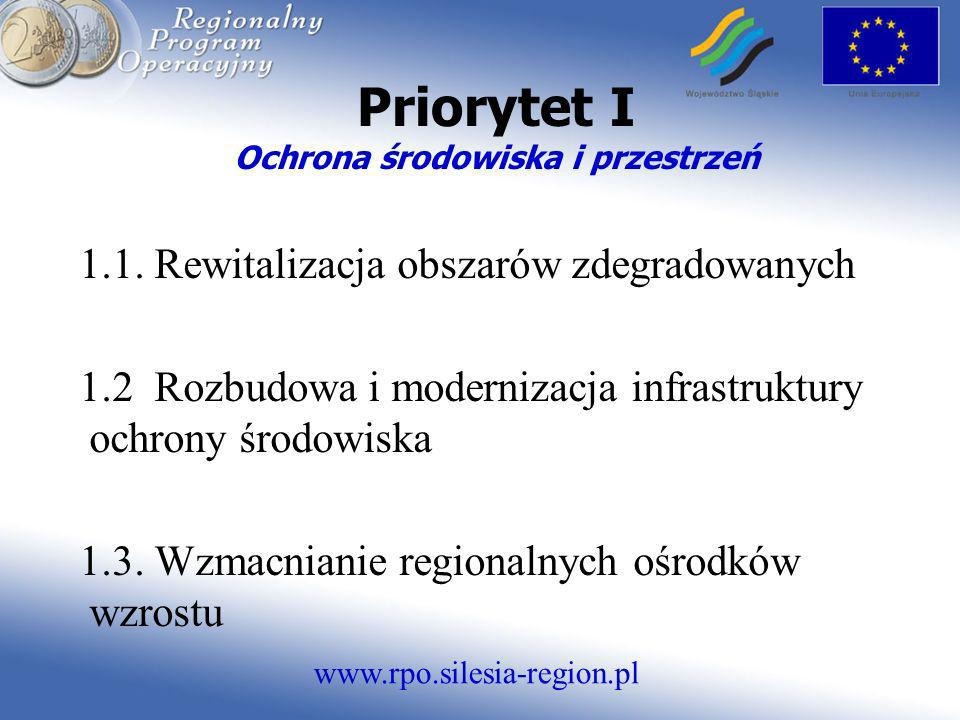 www.rpo.silesia-region.pl Priorytet I Ochrona środowiska i przestrzeń 1.1. Rewitalizacja obszarów zdegradowanych 1.2 Rozbudowa i modernizacja infrastr