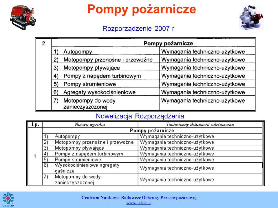 Centrum Naukowo-Badawcze Ochrony Przeciwpożarowej www. cnbop.pl Pompy pożarnicze Rozporządzenie 2007 r Nowelizacja Rozporządzenia