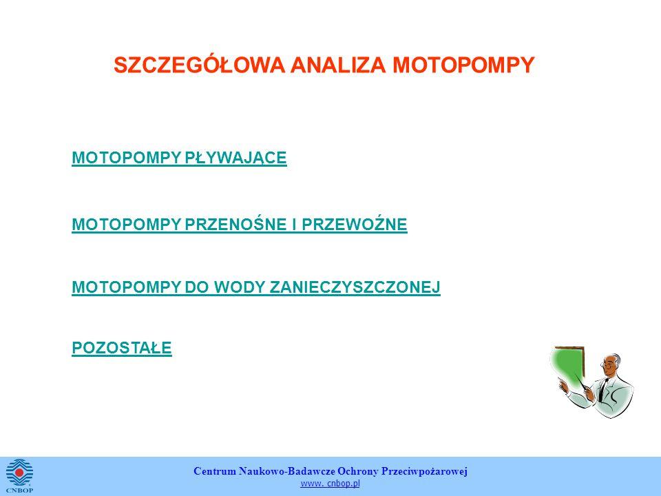 Centrum Naukowo-Badawcze Ochrony Przeciwpożarowej www. cnbop.pl SZCZEGÓŁOWA ANALIZA MOTOPOMPY MOTOPOMPY PŁYWAJĄCE MOTOPOMPY PRZENOŚNE I PRZEWOŹNE MOTO