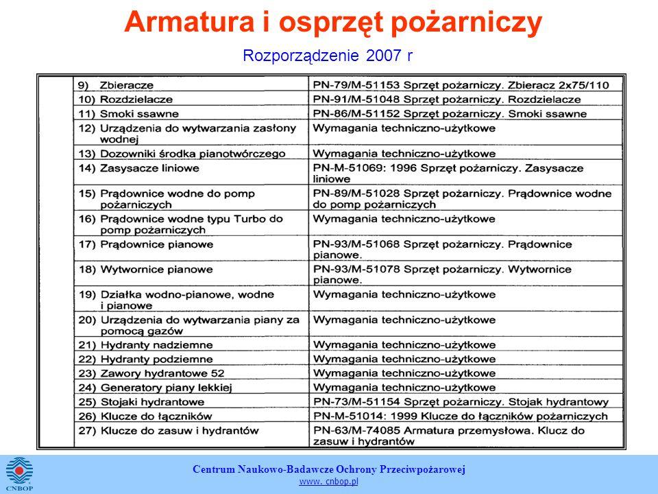 Centrum Naukowo-Badawcze Ochrony Przeciwpożarowej www. cnbop.pl Armatura i osprzęt pożarniczy Rozporządzenie 2007 r