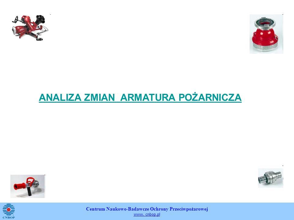 Centrum Naukowo-Badawcze Ochrony Przeciwpożarowej www. cnbop.pl ANALIZA ZMIAN ARMATURA POŻARNICZA