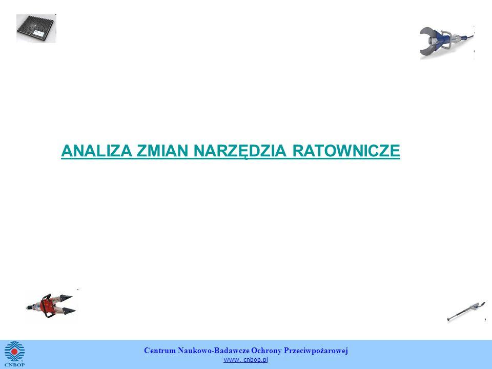Centrum Naukowo-Badawcze Ochrony Przeciwpożarowej www. cnbop.pl ANALIZA ZMIAN NARZĘDZIA RATOWNICZE