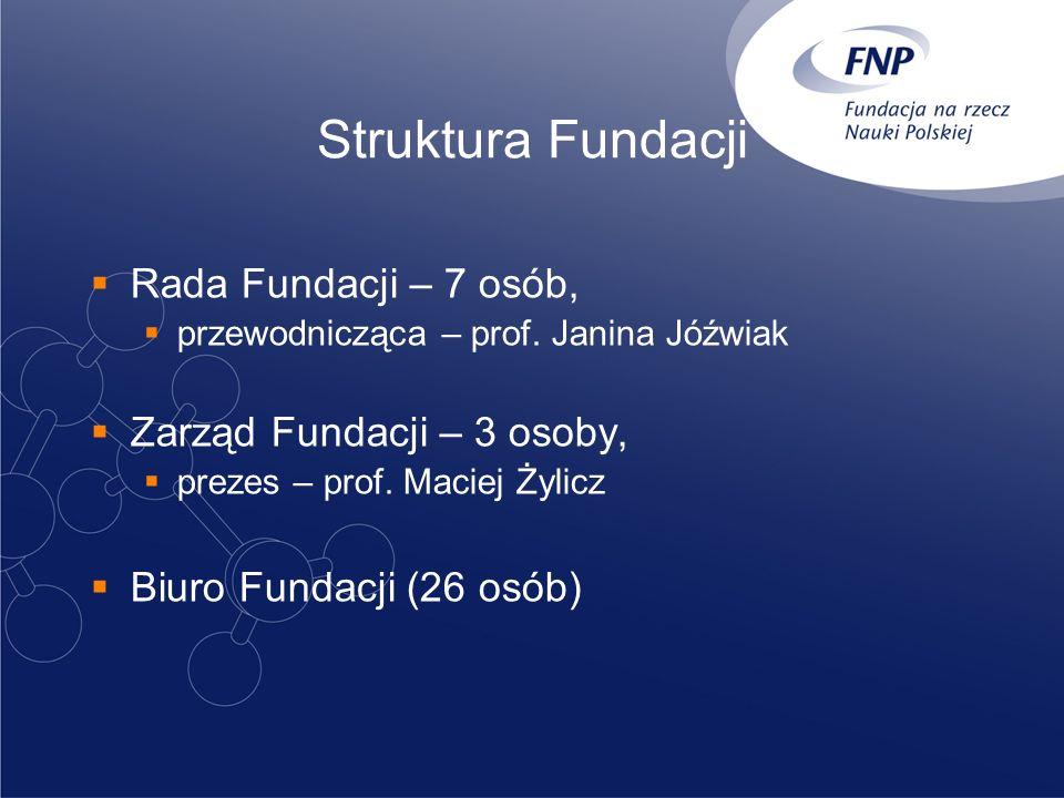 Struktura Fundacji Rada Fundacji – 7 osób, przewodnicząca – prof. Janina Jóźwiak Zarząd Fundacji – 3 osoby, prezes – prof. Maciej Żylicz Biuro Fundacj