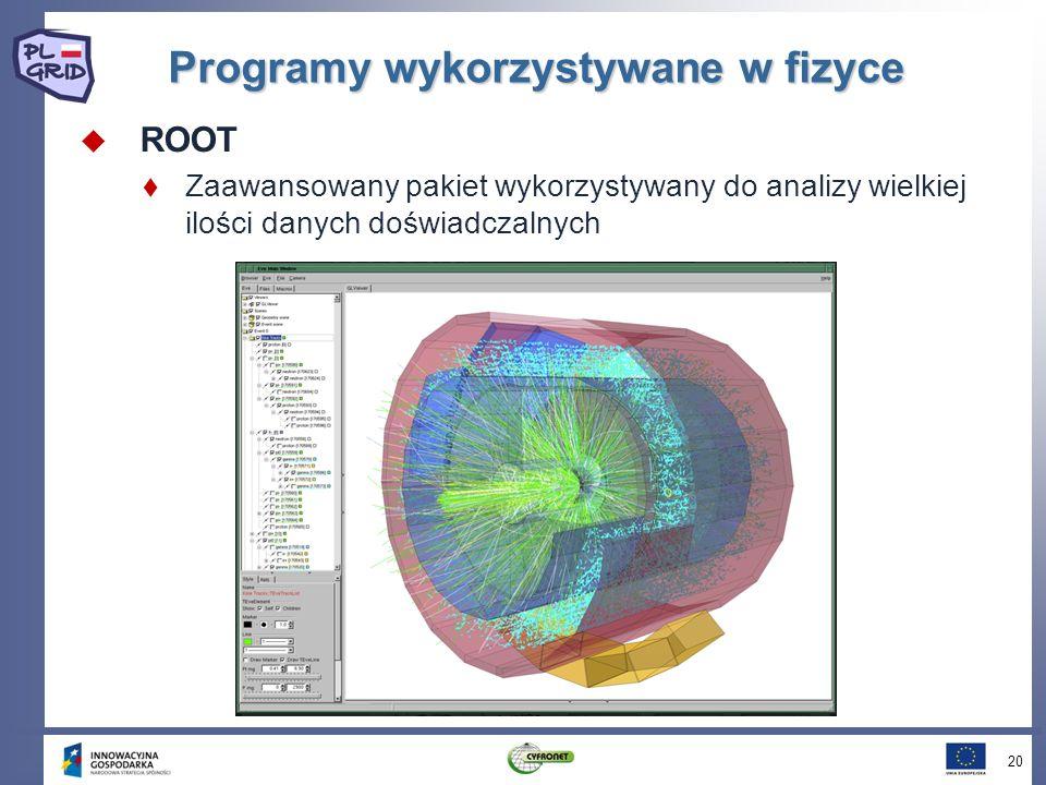 Programy wykorzystywane w fizyce ROOT Zaawansowany pakiet wykorzystywany do analizy wielkiej ilości danych doświadczalnych 20