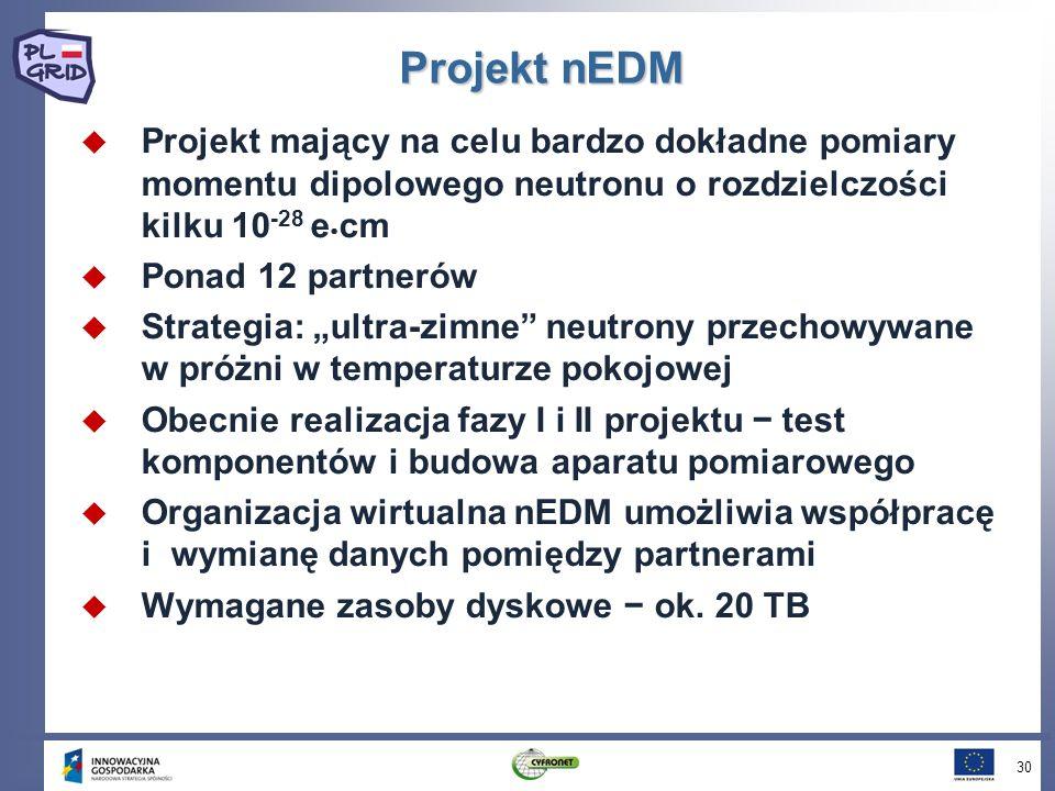 Projekt nEDM Projekt mający na celu bardzo dokładne pomiary momentu dipolowego neutronu o rozdzielczości kilku 10 -28 e cm Ponad 12 partnerów Strategia: ultra-zimne neutrony przechowywane w próżni w temperaturze pokojowej Obecnie realizacja fazy I i II projektu test komponentów i budowa aparatu pomiarowego Organizacja wirtualna nEDM umożliwia współpracę i wymianę danych pomiędzy partnerami Wymagane zasoby dyskowe ok.