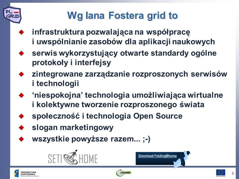 Jaka aplikacja może być przystosowana do użytkowania w PL- Grid.