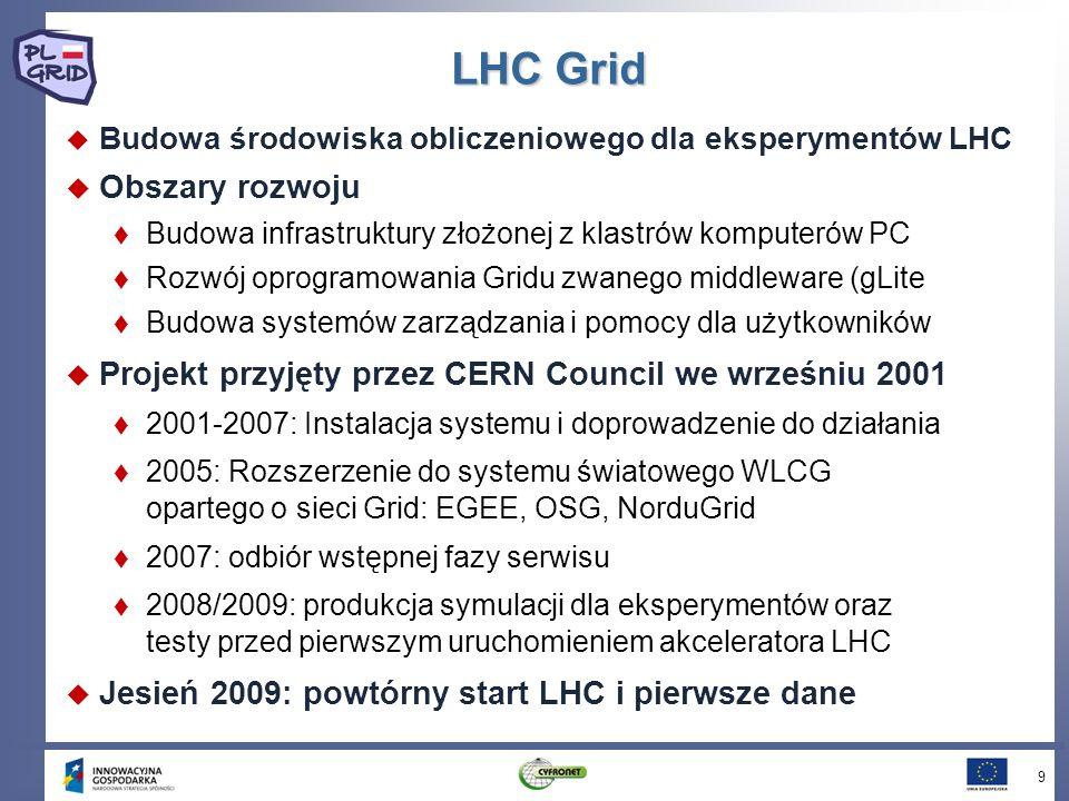 LHC Grid Budowa środowiska obliczeniowego dla eksperymentów LHC Obszary rozwoju Budowa infrastruktury złożonej z klastrów komputerów PC Rozwój oprogramowania Gridu zwanego middleware (gLite Budowa systemów zarządzania i pomocy dla użytkowników Projekt przyjęty przez CERN Council we wrześniu 2001 2001-2007: Instalacja systemu i doprowadzenie do działania 2005: Rozszerzenie do systemu światowego WLCG opartego o sieci Grid: EGEE, OSG, NorduGrid 2007: odbiór wstępnej fazy serwisu 2008/2009: produkcja symulacji dla eksperymentów oraz testy przed pierwszym uruchomieniem akceleratora LHC Jesień 2009: powtórny start LHC i pierwsze dane 9