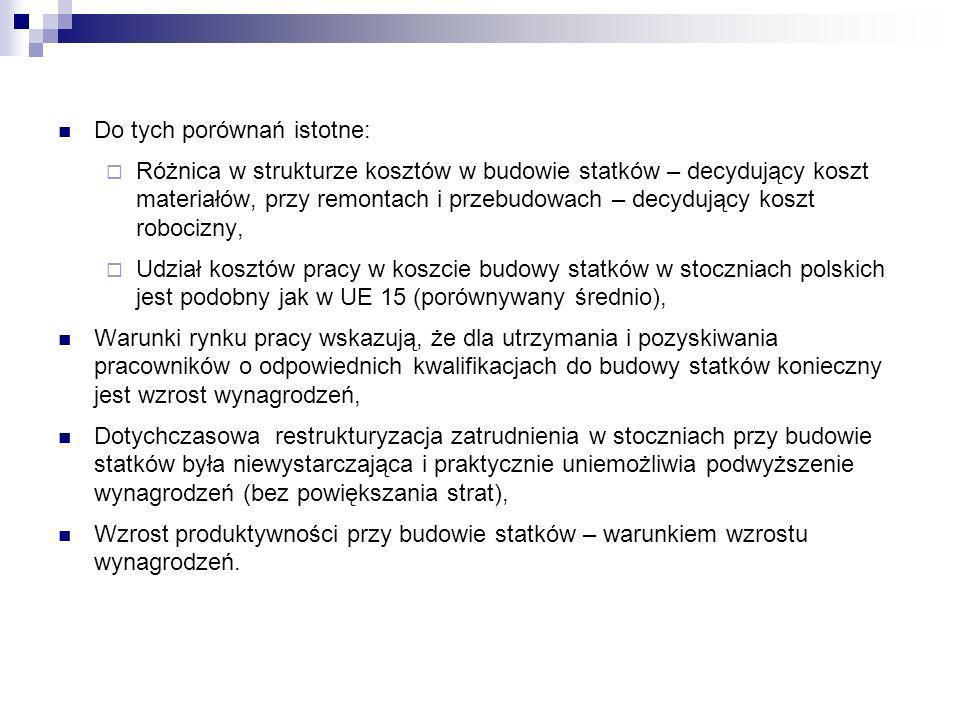 Struktura wiekowa i kwalifikacyjna zatrudnienia w stoczniach [ r.