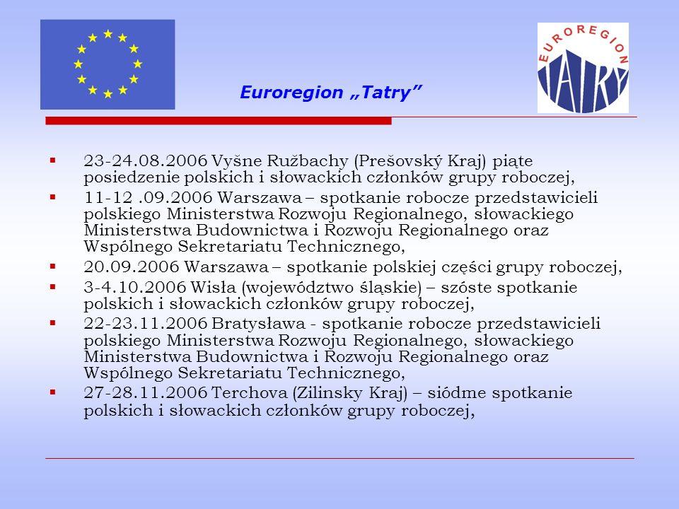 Dostępna kwota wsparcia POLSKA 85 970 763 euro SŁOWACJA 71 500 000 euro Euroregion Tatry