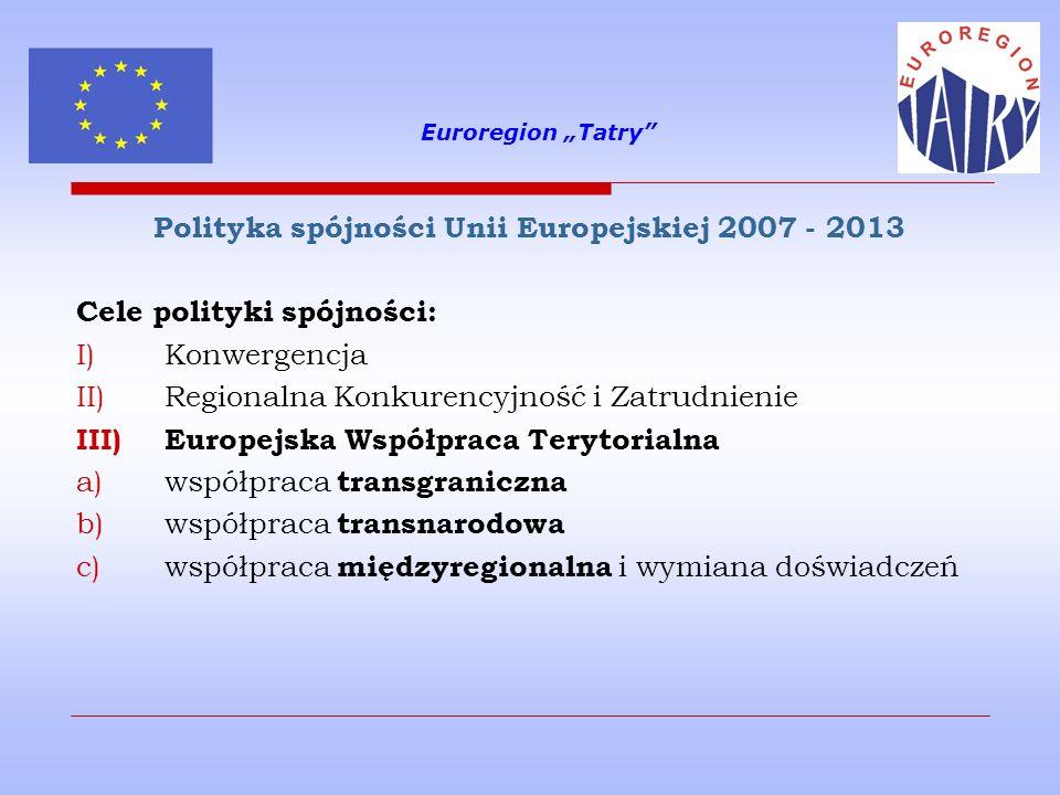 Euroregion Tatry Fundusze przeznaczone na Europejską Współpracę Terytorialną Interreg III 2000-2006 EWT 2007-2013 WSPÓŁPRACA TRANSGRANICZNA 3,998 mld5,576 mld WSPÓŁPRACA TRANSNARODOWA 1,394 mld1,582,mld WSPÓŁPRACA MIEDZYREGIONALNA 406 mld592 mln ŁĄCZNIE5,799 mld7,750 mld w EUR
