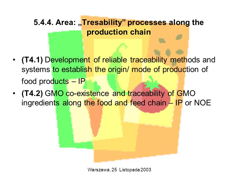 Warszawa, 25 Listopada 2003 5.4.4. Area: Tresability processes along the production chain (T4.1) Development of reliable traceability methods and syst