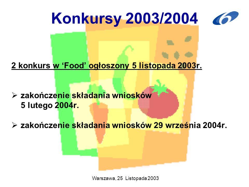Warszawa, 25 Listopada 2003 Konkursy 2003/2004 2 konkurs w Food ogłoszony 5 listopada 2003r. zakończenie składania wniosków 5 lutego 2004r. zakończeni