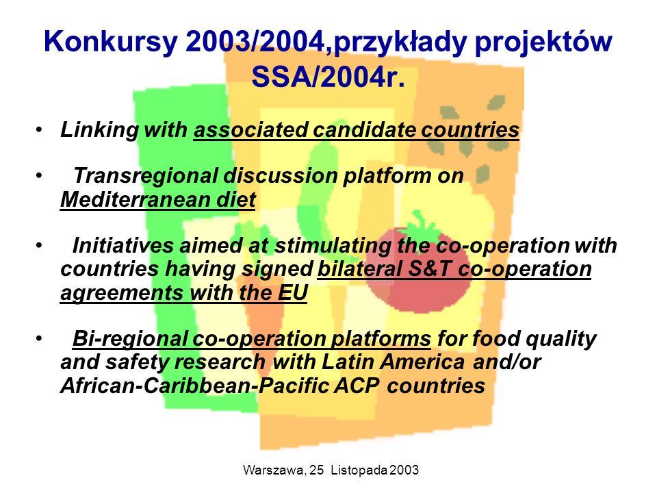 Warszawa, 25 Listopada 2003 Konkursy 2003/2004,przykłady projektów SSA/2004r. Linking with associated candidate countries Transregional discussion pla