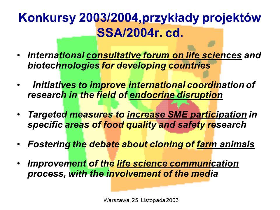 Warszawa, 25 Listopada 2003 Konkursy 2003/2004,przykłady projektów SSA/2004r. cd. International consultative forum on life sciences and biotechnologie