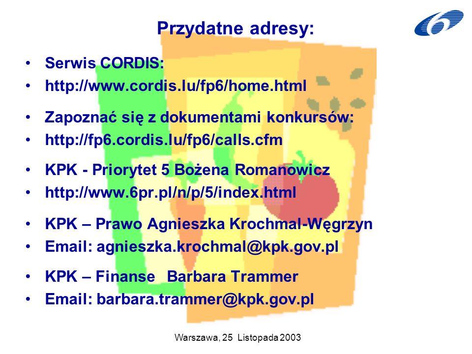 Warszawa, 25 Listopada 2003 Przydatne adresy: Serwis CORDIS: http://www.cordis.lu/fp6/home.html Zapoznać się z dokumentami konkursów: http://fp6.cordi