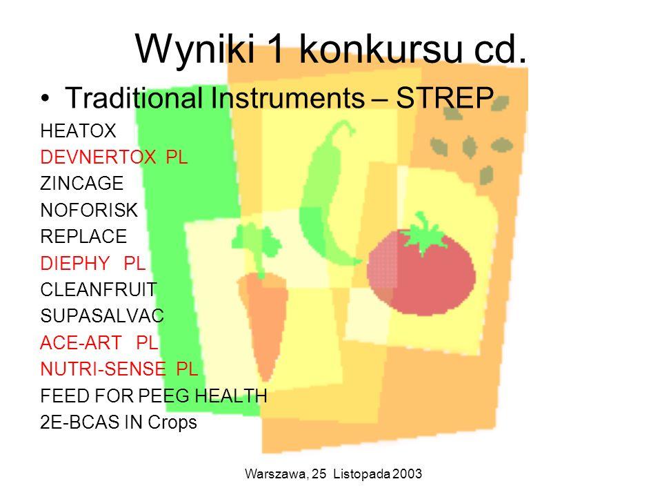 Warszawa, 25 Listopada 2003 Wyniki 1 konkursu cd. Traditional Instruments – STREP HEATOX DEVNERTOX PL ZINCAGE NOFORISK REPLACE DIEPHY PL CLEANFRUIT SU