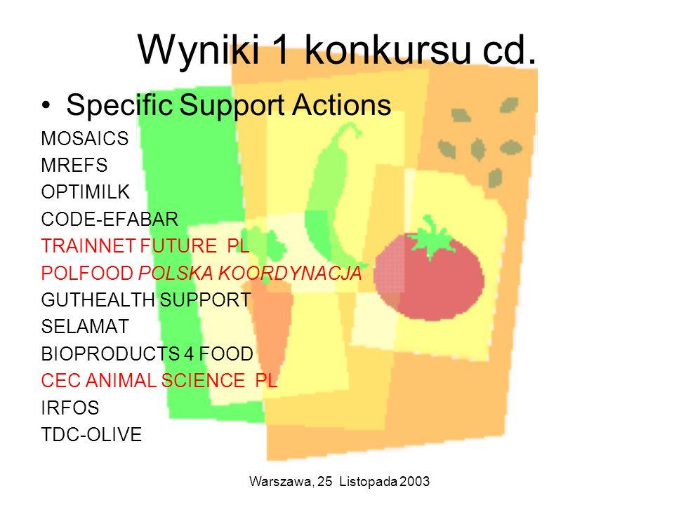 Warszawa, 25 Listopada 2003 Wyniki 1 konkursu cd. Specific Support Actions MOSAICS MREFS OPTIMILK CODE-EFABAR TRAINNET FUTURE PL POLFOOD POLSKA KOORDY