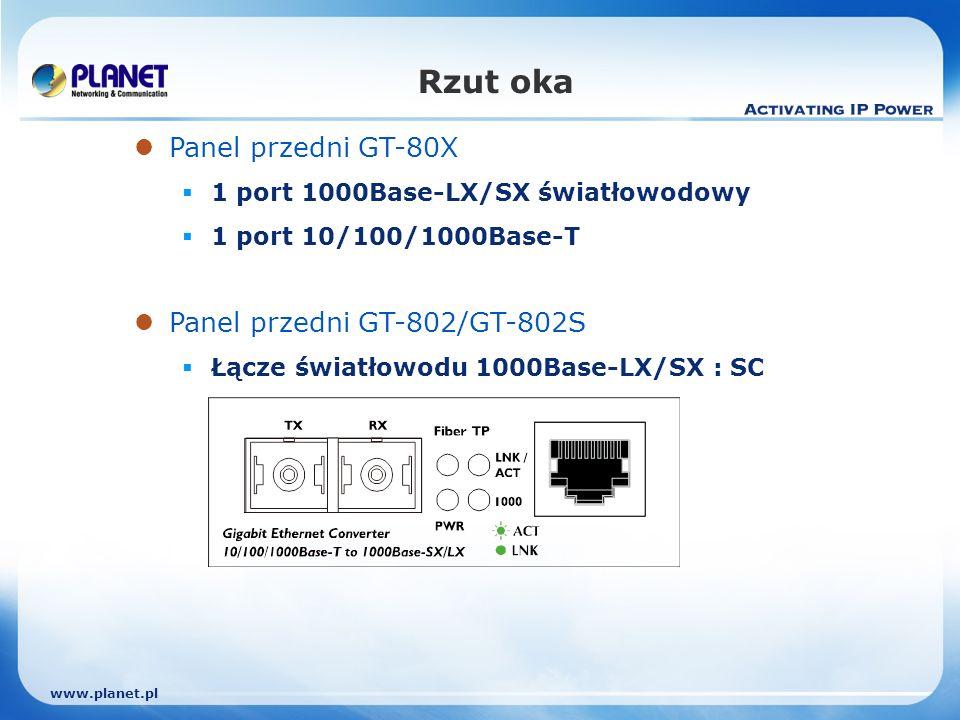 www.planet.pl Panel przedni GT-80X 1 port 1000Base-LX/SX światłowodowy 1 port 10/100/1000Base-T Panel przedni GT-802/GT-802S Łącze światłowodu 1000Base-LX/SX : SC Rzut oka