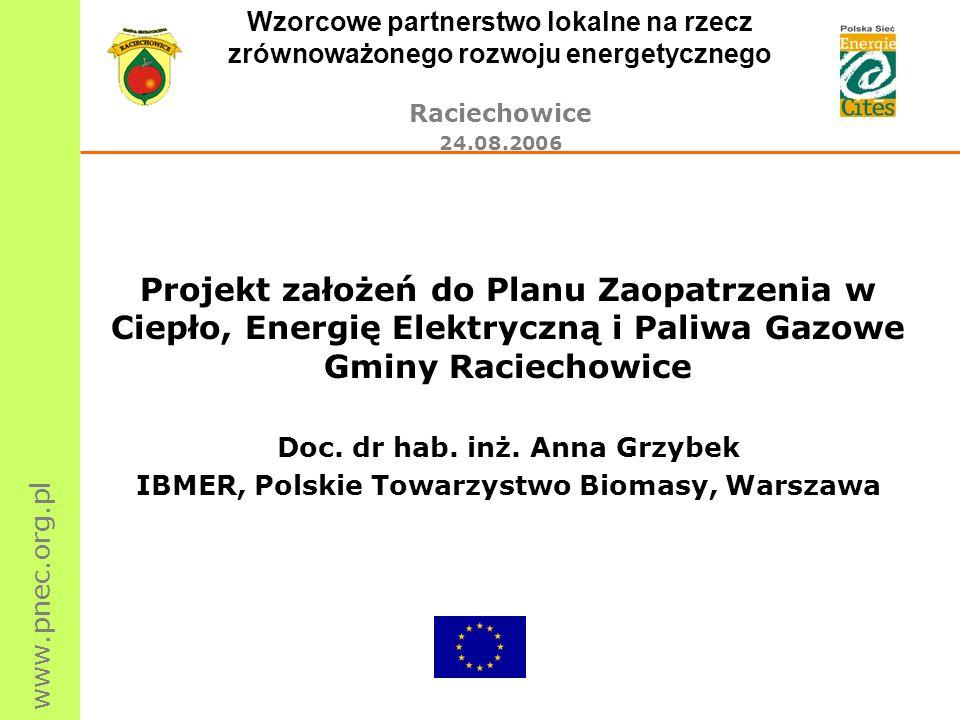 www.pnec.org.pl Wzorcowe partnerstwo lokalne na rzecz zrównoważonego rozwoju energetycznego Raciechowice 24.08.2006 Zgodnie z Prawem Energetycznym projekt założeń powinien określać aktualny stan i przewidywane zmiany zapotrzebowania na ciepło, przedsięwzięcia racjonalizujące użytkowanie ciepła, możliwości wykorzystania istniejących nadwyżek i lokalnych zasobów energii (są to w większości odnawialne źródła energii) z uwzględnieniem zagospodarowania ciepła odpadowego z instalacji przemysłowych, zakres współpracy z innymi gminami.