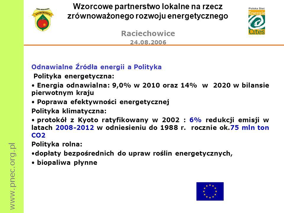 www.pnec.org.pl Wzorcowe partnerstwo lokalne na rzecz zrównoważonego rozwoju energetycznego Raciechowice 24.08.2006 Odnawialne Źródła energii a Polity