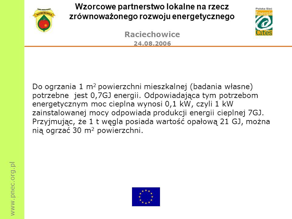 www.pnec.org.pl Wzorcowe partnerstwo lokalne na rzecz zrównoważonego rozwoju energetycznego Raciechowice 24.08.2006 Do ogrzania 1 m 2 powierzchni mies