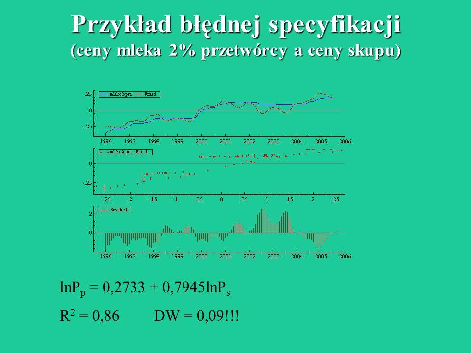 Przykład błędnej specyfikacji (ceny mleka 2% przetwórcy a ceny skupu) lnP p = 0,2733 + 0,7945lnP s R 2 = 0,86DW = 0,09!!!