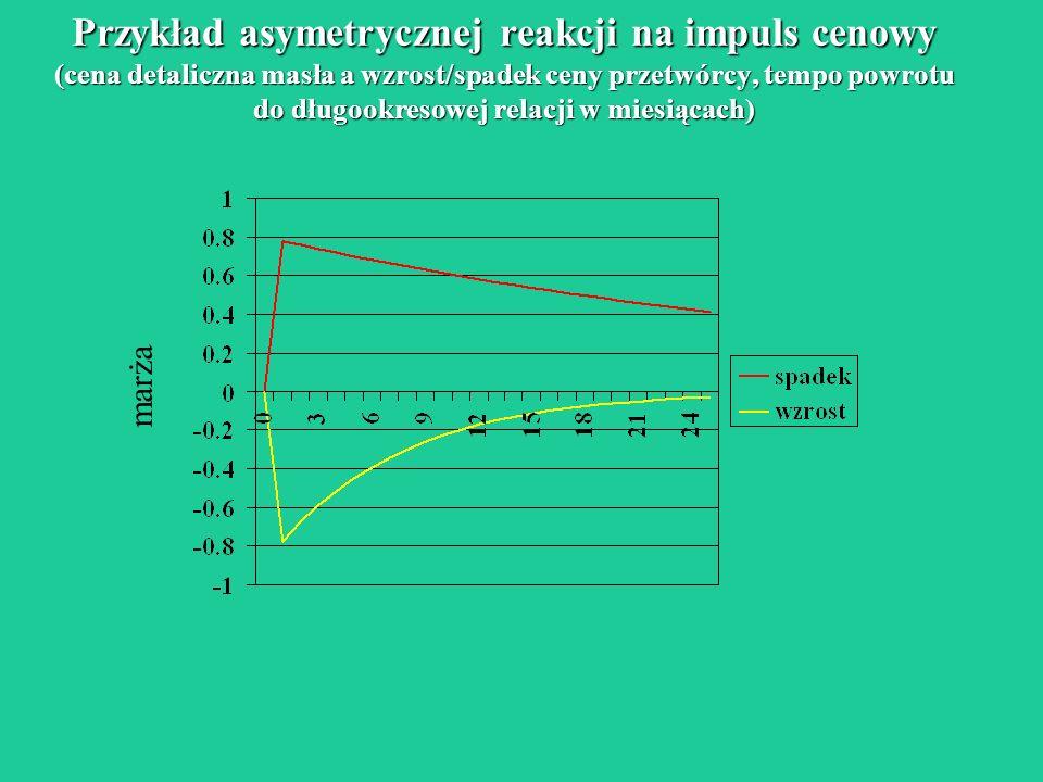 Przykład asymetrycznej reakcji na impuls cenowy (cena detaliczna masła a wzrost/spadek ceny przetwórcy, tempo powrotu do długookresowej relacji w mies