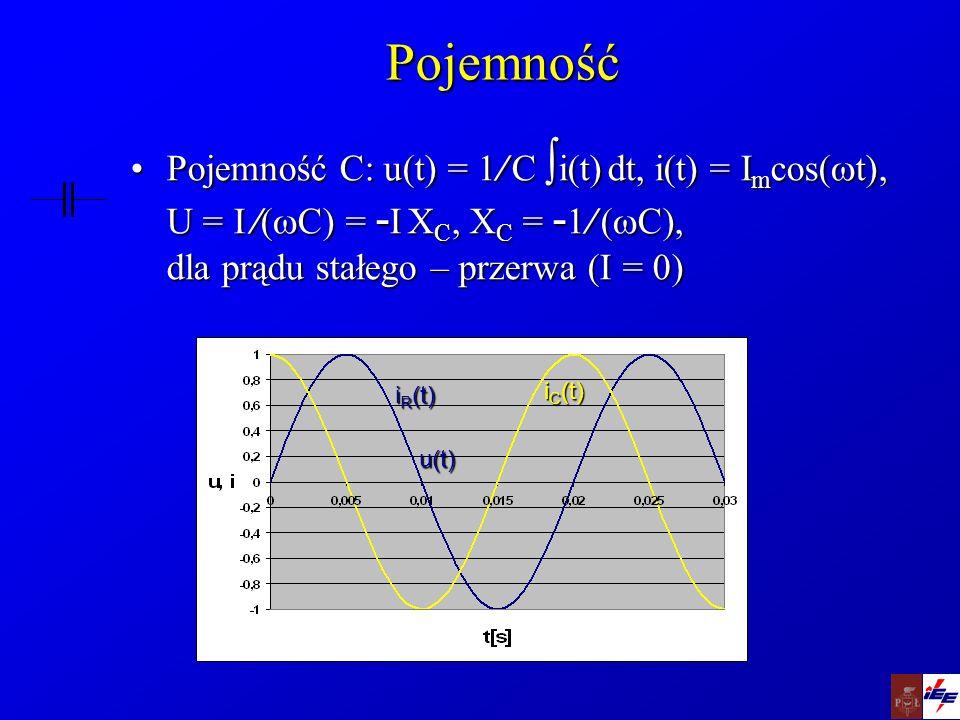 Impedancja U = I ZU = I Z Z – impedancja, Z = (R 2 +X 2 ), Z = R + jXZ – impedancja, Z = (R 2 +X 2 ), Z = R + jX X – reaktancja, X = X L + X C = L – 1/( C)X – reaktancja, X = X L + X C = L – 1/( C) X L – induktancja (reaktancja indukcyjna)X L – induktancja (reaktancja indukcyjna) X C – kapacytancja (reaktancja pojemnościowa)X C – kapacytancja (reaktancja pojemnościowa) Napięcie sieci nn w Polsce: U = 230 V,Napięcie sieci nn w Polsce: U = 230 V, U m = 2 U = 325 V, f = 50 Hz