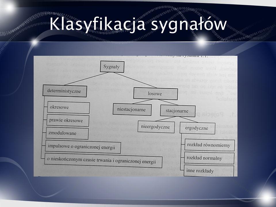 Klasyfikacja sygnałów cd..