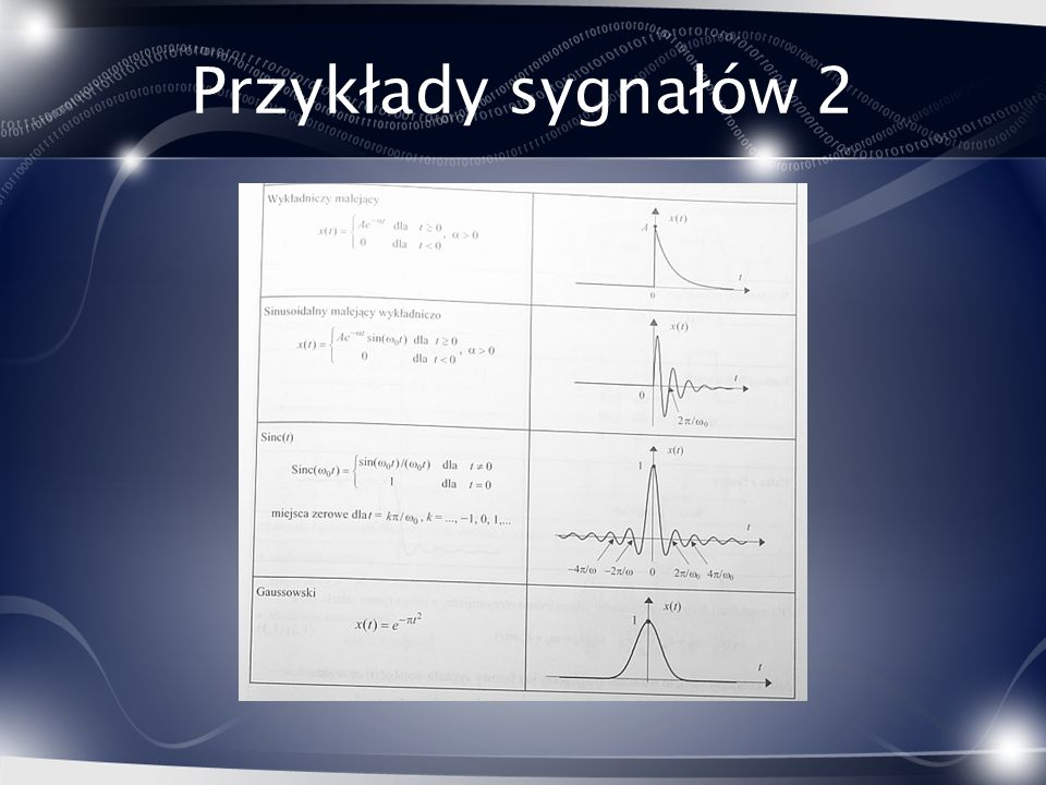 Własności splotu Splot reprezentuje mechanizm filtracji jednego sygnału przez drugi.